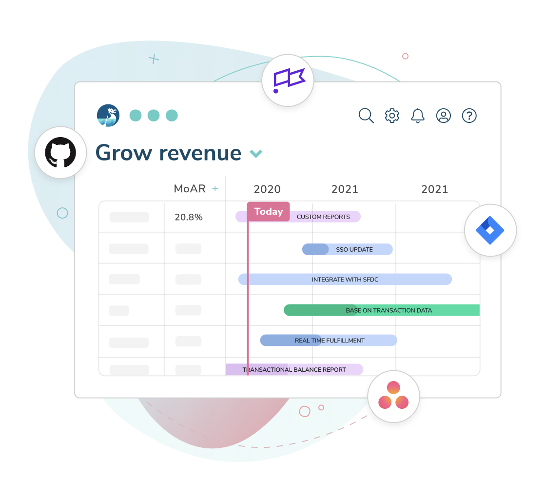 Automagically tracking progress from the agile tools